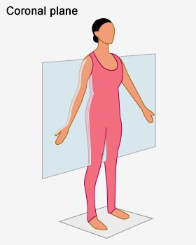 Forward Head Posture - Treat Yourself Naturally