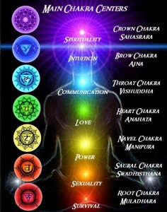 Intimate Chakra Healing, Lust, Laughter, Fantasy, Love and Healing